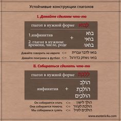 Грамматические конструкции глаголов иврита - Изучение Языка Иврит - Галерея - Эзотерический Форум - Центр изучения Эзотерического Наследия и развития Сознания