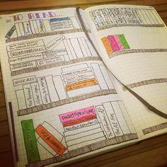 Cool Bullet Journal Ideas for Books