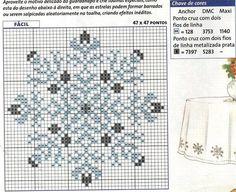 Biscornu Cross Stitch, Xmas Cross Stitch, Just Cross Stitch, Cross Stitch Needles, Cross Stitch Borders, Cross Stitch Charts, Cross Stitch Designs, Cross Stitching, Cross Stitch Patterns