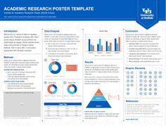 Presentation poster templates free powerpoint templates work print research poster template maxwellsz