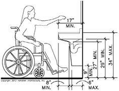 ADA Knee Space at Lavatory DisabilityAccess BathroomDesign ADA