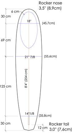 Resultado de imagen para medidas de tabla longboard