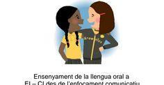 Ensenyament de la llengua oral a EI i CI.pdf