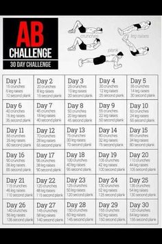 30 Day Ab Challenge (ITREALLYWORKS)