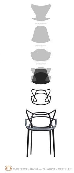 Tout le monde sera confortable dans le fauteuil Masters inspiré de a Tulip Chair dEero Saarinen , la Eiffel Chair de Charles Eames et la Series 7 d'Arnes Jacobsen
