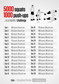 5000 squats and 1000 push ups challenge…Maybe Ill do this one after I finish the 30 day squat challenge. - : 5000 squats and 1000 push ups challenge…Maybe Ill do this one after I finish the 30 day squat challenge. Fitness Herausforderungen, Training Fitness, Fitness Motivation, Squats Fitness, Fitness Journal, Fitness Nutrition, Fitness Memes, Funny Fitness, Nutrition Education