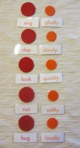 Grammar Symbol Boxes – A Delightful Addition to Your Classroom from Montessori for Everyone