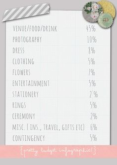 Wedding Budget Breakdown by Bride and Chic | Modern Wedding Ideas By Leading UK Wedding Blog