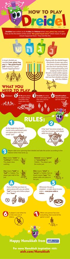 NEW INFOGRAPHIC in time for Hanukkah - How to Play Dreidel