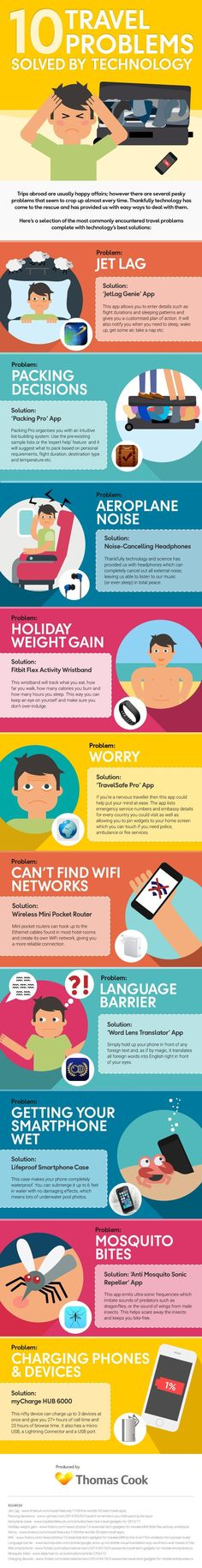 You got a problem while traveling? We got a solution for you. 10 Travel Problems Solved by Technology #travelbelize #traveltech