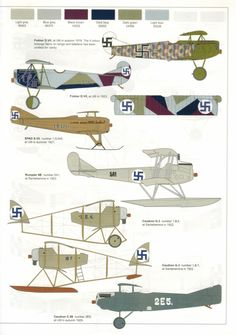 The Suomen Ilmavoimat (Finnish Air Force) Finnish Civil War, Finnish Air Force, Imperial Army, Flying Boat, Warfare, Techno, Weapons, Aviation, Aircraft