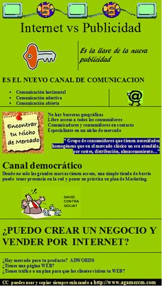 Infografia Internet como canal de la publicidad: Marketing online blog de agamezcm