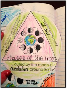Phases of the moon craftivity Foldable demonstrating the phases of the moon! Great addition to a science interactive notebook! Third Grade Science, Middle School Science, Elementary Science, Science Classroom, Teaching Science, Primary Teaching, Science Fun, Science Ideas, Physical Science