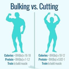 """CUTTING by - Today is the last day that you can get """"Full Body Overload"""" for free via the link in my bio. Go there right now to claim your workout before it's too late. - Training to bulk vs training to cut doesnt change too much. 10 Week Workout Plan, Full Body Workout Plan, Workout Plan For Men, Weekly Workout Plans, Workout Guide, Workout Ideas, Wöchentliches Training, Muscle Training, Training Programs"""
