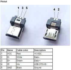 Micro Usb Type B Wiring Diagram 3 Way Electric Auto Schematic Pinout