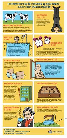 #infografika #kreatywność