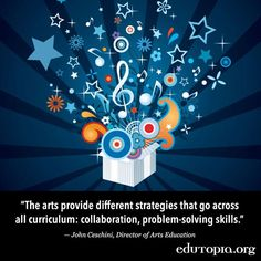 Are the arts on your mind for #DotDay? Download these sample lesson plans, assignments, and templates to integrate the arts in your classroom. Teaching Music, Teaching Tips, Music Quotes, Art Quotes, Inspirational Quotes, International Dot Day, Arts Integration, Music Activities, School Programs