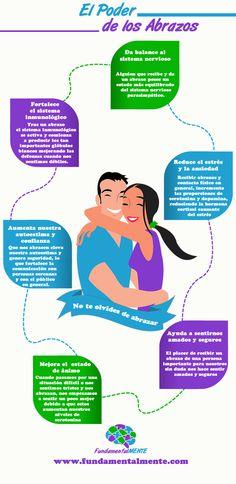 El Poder de los Abrazos | FundamentalMENTE