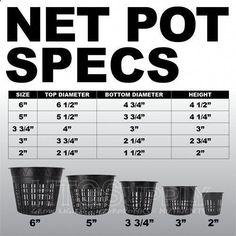 Hydroponic Gardening Net cup chart for hydroponics Hydroponic Farming, Hydroponic Growing, Hydroponics System, Aquaponics Diy, Aquaponics Greenhouse, Homemade Hydroponics, Indoor Hydroponics, Indoor Farming, Diy Greenhouse