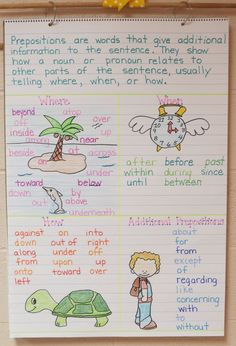 Take a closer look at this preposition anchor chart. The website also includes fun ways to teach prepositions.