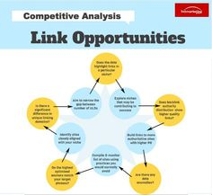 Link opportunities infographic