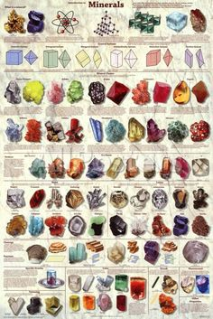 size: Laminated Poster: Laminated Introduction to Minerals Educational Science Chart Poster : Click visit link for