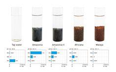 ADA amazonia Aquasoil comparison - redcherryshrimp