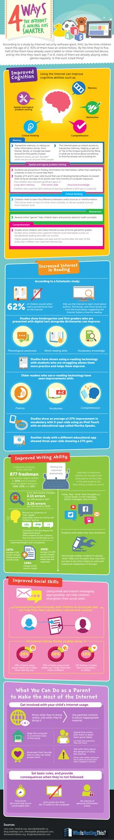 Infographic: 4 Ways the Internet is Making Kids Smarter