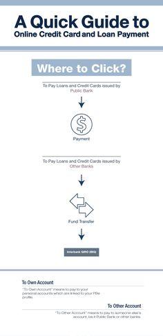 Public Bank Berhad - Online Payment