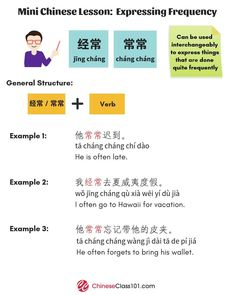 How to express in Chinese! Want to learn twice as fast and for FREE with PDF lessons? Click the link in the bio to… Chinese Sentences, Chinese Phrases, Chinese Words, German Language Learning, Language Study, Dual Language, Chinese Language, Japanese Language, Spanish Language