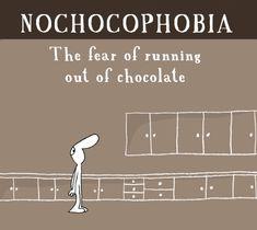 nochocophobia