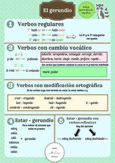 How To Learn Spanish Kids Foreign Language Way To Learn Spanish Children Spanish Grammar, Spanish Phrases, Spanish Vocabulary, Spanish Language Learning, Teaching Spanish, Foreign Language, Spanish Basics, Spanish English, Spanish Lessons