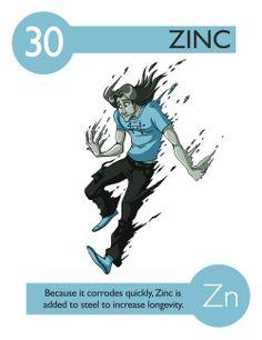 Element fun! 21-50 (part 2) - Imgur