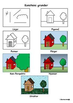 """Under hösten kommer jag att starta upp arbetet med """"Konstens grunder"""" med åk 4 som jag har gjort varje år sedan våren 2014. Varje gång lägger jag till och tar bort saker i min undervisn… Art For Kids, Crafts For Kids, Elements Of Art, Paint Colors, Projects To Try, Diagram, Clip Art, Teaching, Rubrik"""