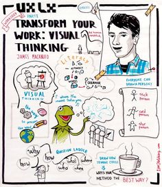 UX Lx - James Macanufo: Transform your Work - Visual Thinking (Workshop) - Part…