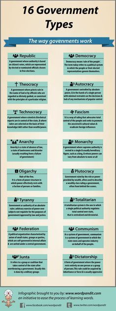 charming life pattern: 16 government types - the way govenments work - in...
