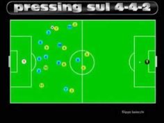 Pressing 4-3-3 vs 4-4-2 - YouTube