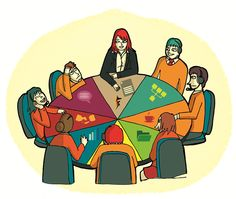 La motivación del equipo de colaboradores. #callcenter  http://www.luxortec.com/blog/la-motivacion-del-equipo-de-colaboradores/