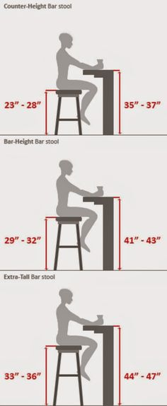 Bar Stool Guide.  #diningroom  #thisandthat