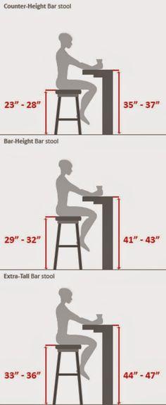Bar Stool Guide.  #diningroom  #thisandthat