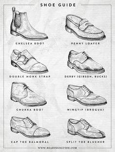 Bearings Shoe Guide.