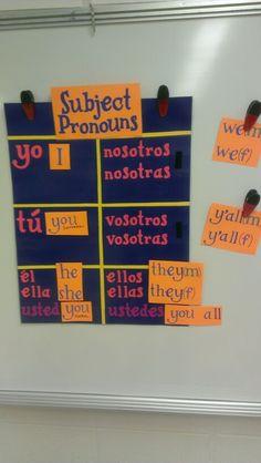 Mi clase de español es el lunes y el miércoles, y aprendemos nuevas palabras y formas de decirlas
