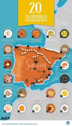 Traditionelles Spanisches Essen -- Intro to Spanish Cuisine: 20+ Traditional Recipes (& Vocab!) #spanishrecipes