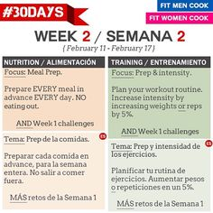 Week 2 of #30days - here is a guide to help keep you on track and clarify the week's goals.  Feel free to share and #REPOST so others stay on track.  Remember, you have these challenges PLUS the challenges from Week 1.  Tag your pics #30days and #FitMenCook or #FitWomenCook #mankofit to share your journey. (traduccion abajo)  Nutrition > Focus is on #MealPrep. Your objective is to prep EVERY meal so you do not have to eat out. I will be posting example meals that you can prepare throughout…