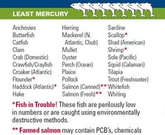 How much fish can I eat before I start worrying about mercury poisoning? Eat these fish for the least mercury content.