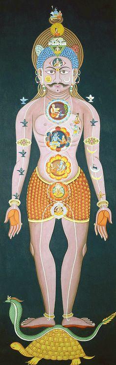 Commission authentic Thangka paintings, Tibetan mandalas, Himalayan masks, Hindu and Buddhist works of art created by the artists of a lovely community in Nepal Shiva Art, Hindu Art, Tibetan Mandala, Lord Murugan Wallpapers, Indiana, Spiritual Paintings, Renaissance, Durga Images, Chakra Art