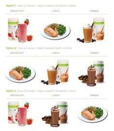 Herbalife meal plan … | Pinteres…