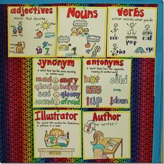 Anchor Charts - noun, verb, adjective, synonym, antonym, illustrator, author