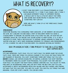 Boggle on recovery Part I