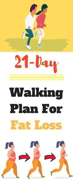 Only 21 Day Walking Plan For Fat Loss Challenge – Page 4 – Fitness Motivational Fitness Workouts, Fitness Tips, Health Fitness, Ab Workouts, Workout Tips, Cardio, Walking Workouts, Workout Routines, Weight Loss Program